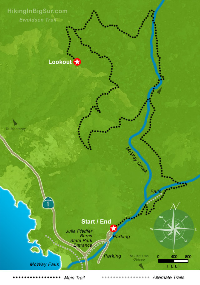 hiking in big sur ewoldsen trail canyon trail